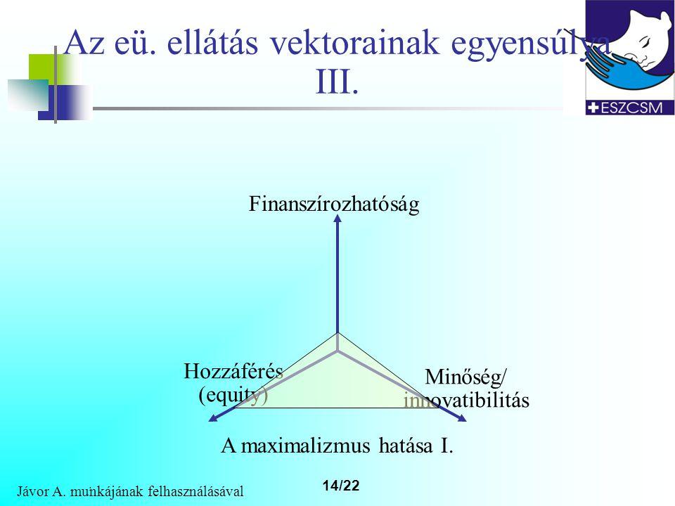 Az eü. ellátás vektorainak egyensúlya III.