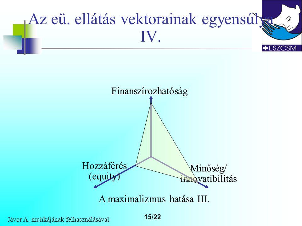 Az eü. ellátás vektorainak egyensúlya IV.