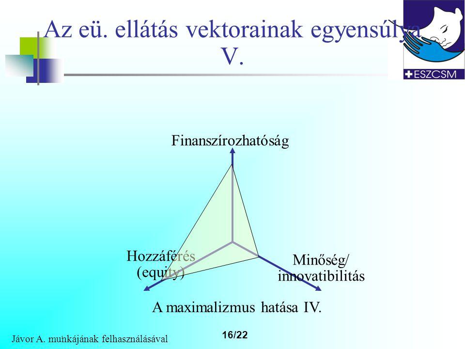 Az eü. ellátás vektorainak egyensúlya V.