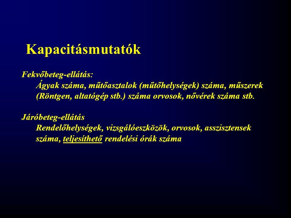 Kapacitásmutatók Fekvőbeteg-ellátás: