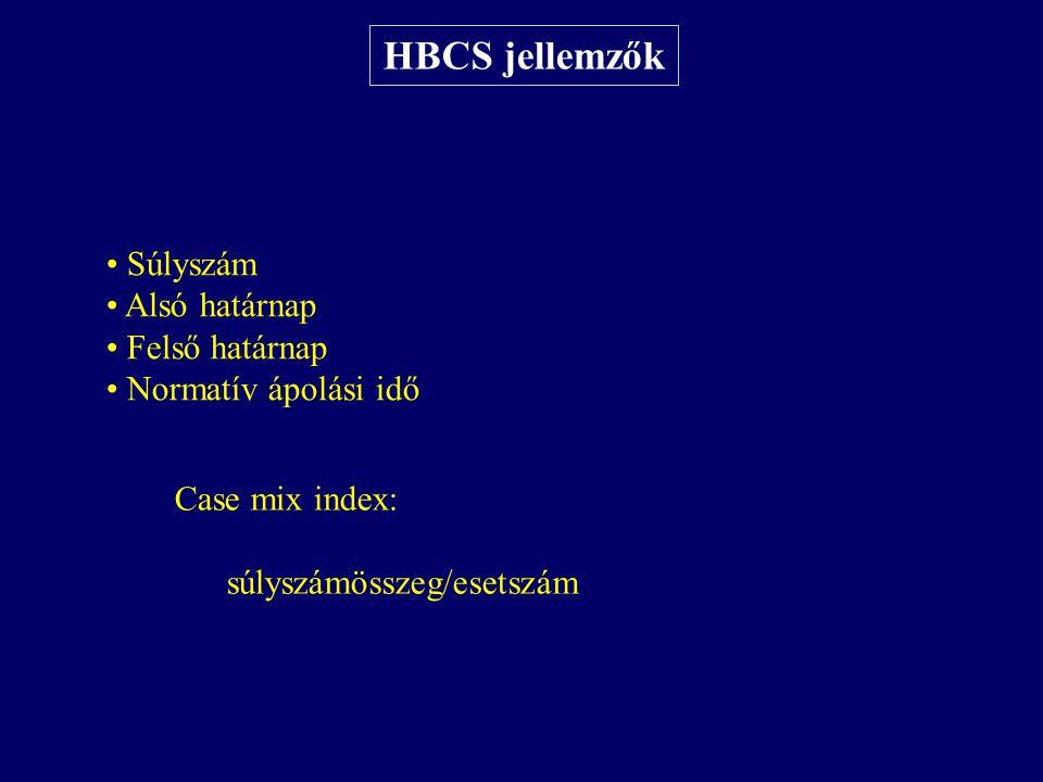 HBCS jellemzők Súlyszám Alsó határnap Felső határnap
