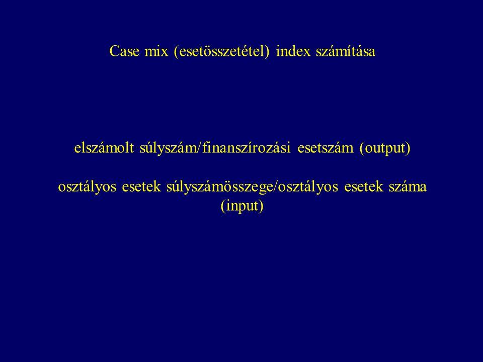 Case mix (esetösszetétel) index számítása