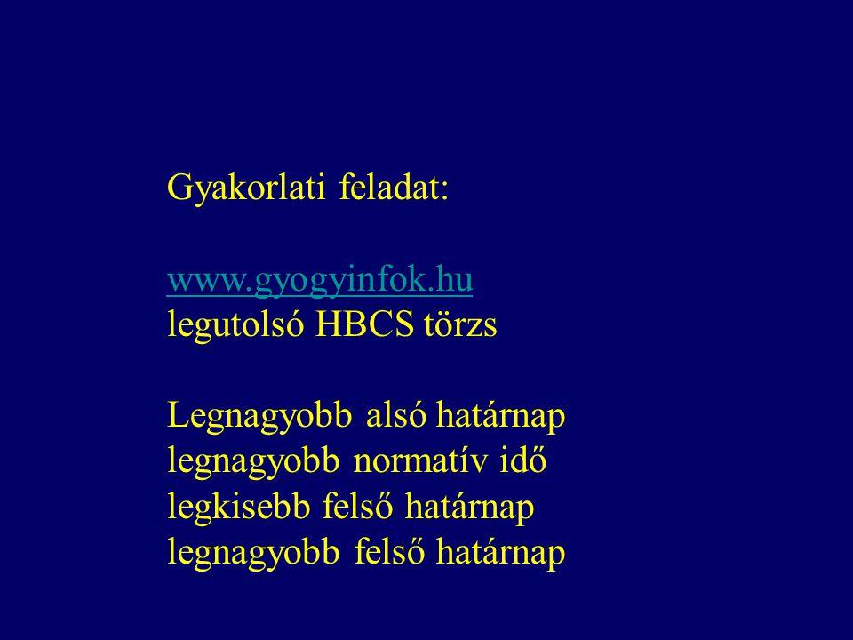 Gyakorlati feladat: www.gyogyinfok.hu. legutolsó HBCS törzs. Legnagyobb alsó határnap. legnagyobb normatív idő.