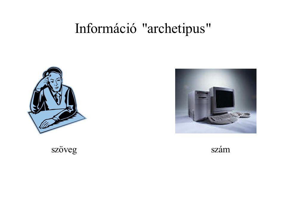 Információ archetipus