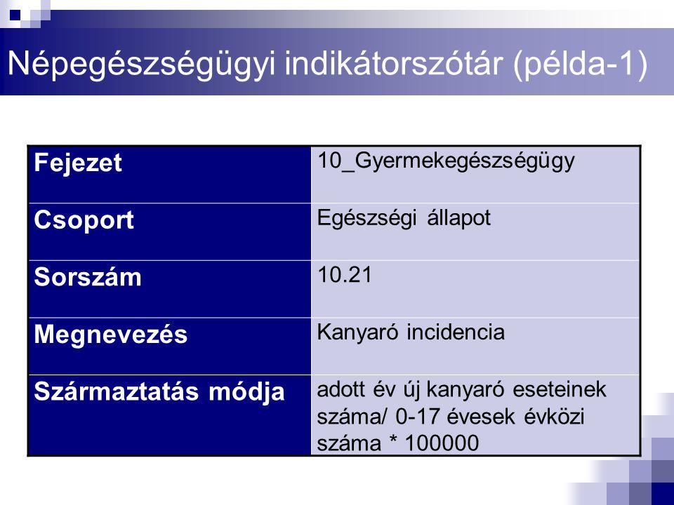 Népegészségügyi indikátorszótár (példa-1)