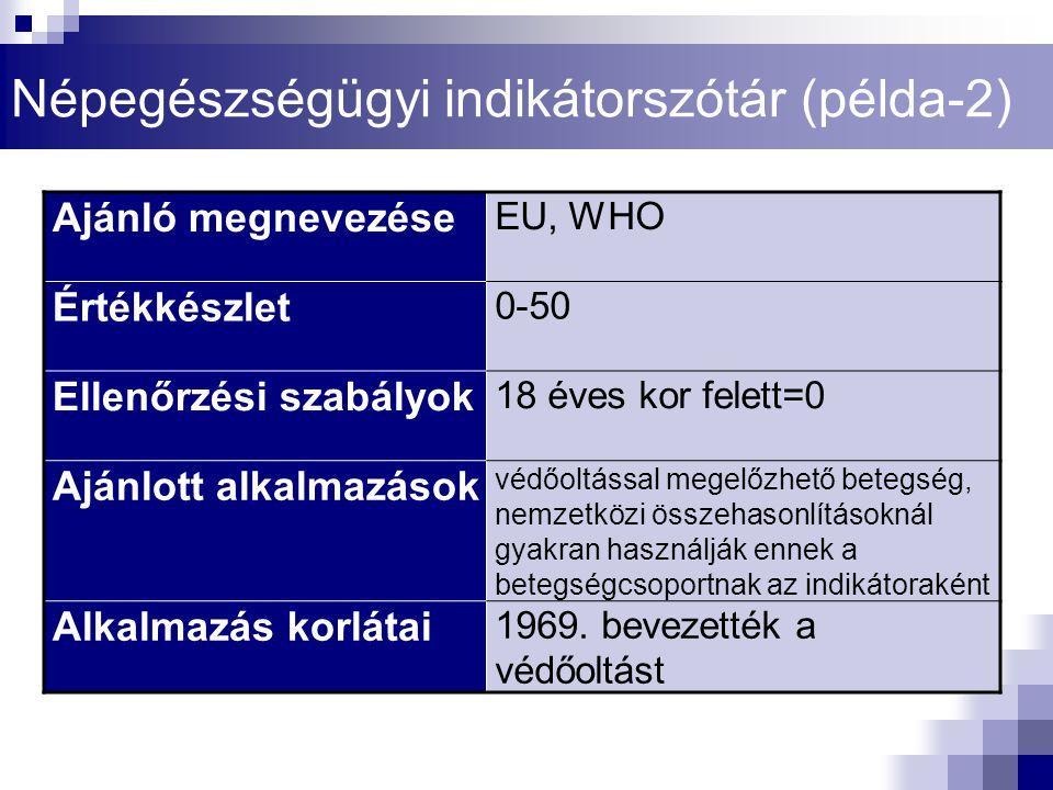 Népegészségügyi indikátorszótár (példa-2)