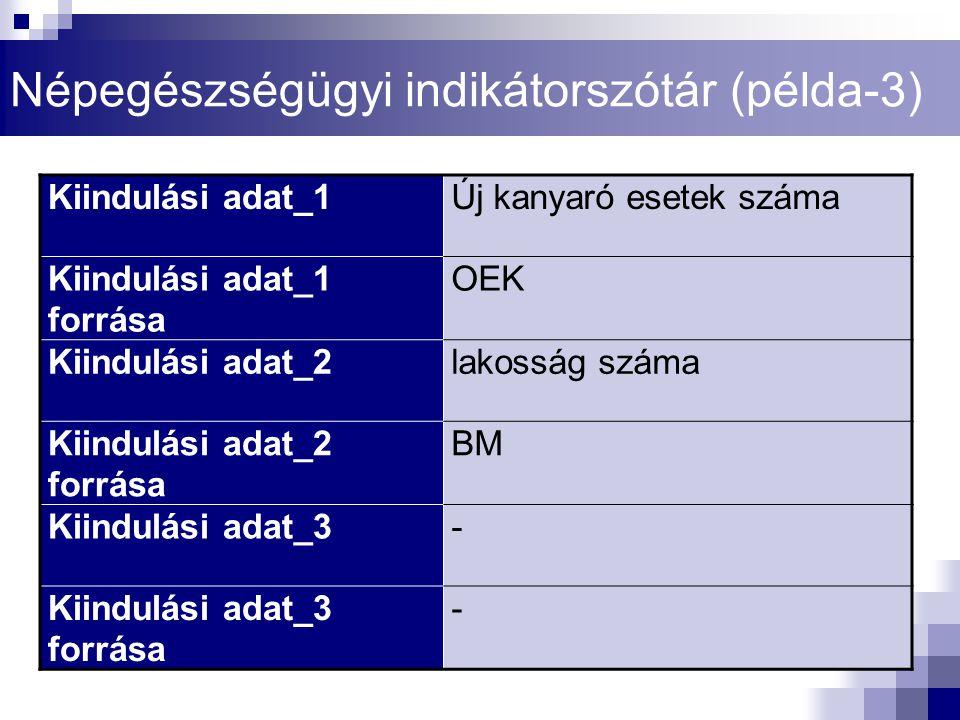Népegészségügyi indikátorszótár (példa-3)