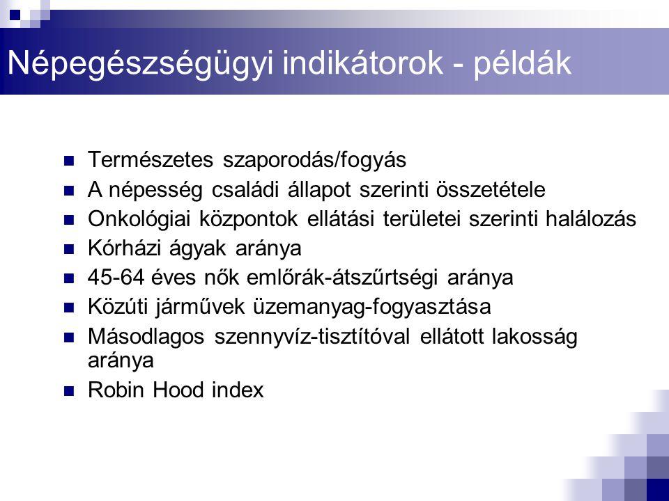 Népegészségügyi indikátorok - példák