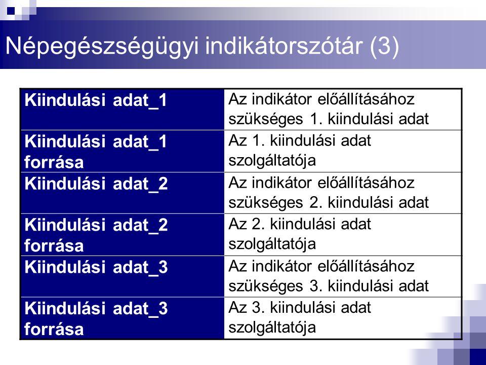 Népegészségügyi indikátorszótár (3)