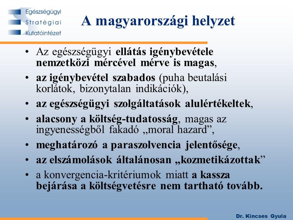 A magyarországi helyzet