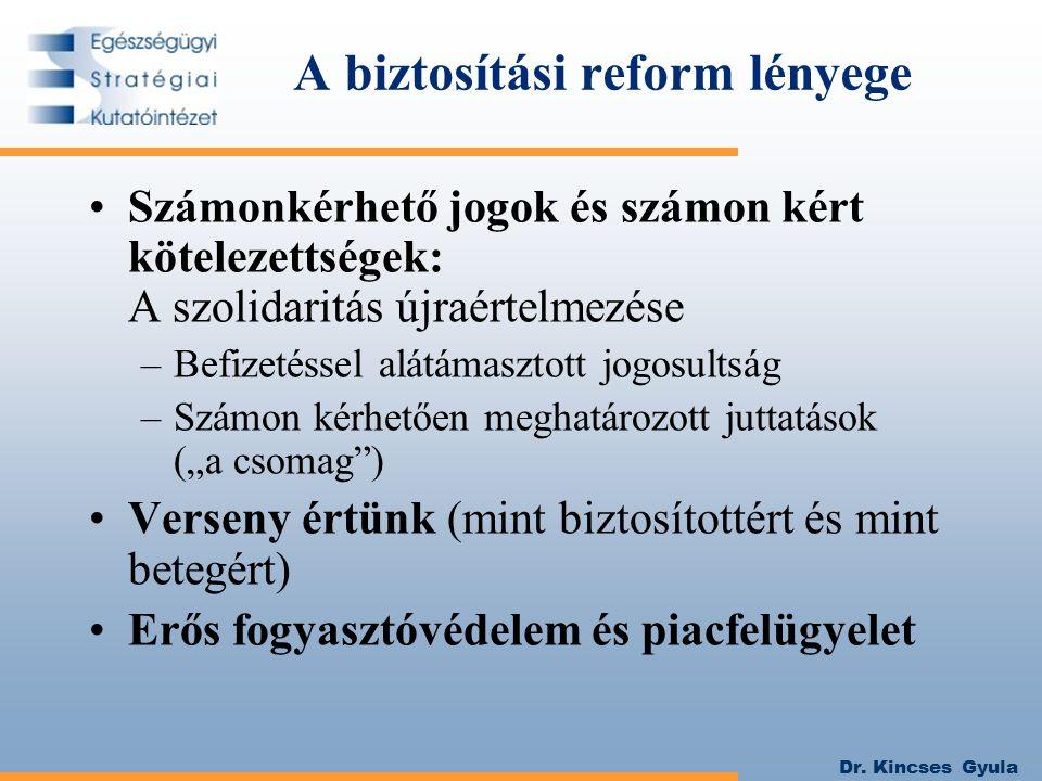 A biztosítási reform lényege