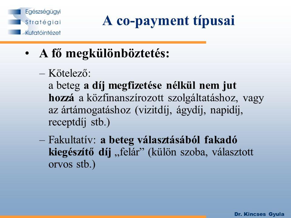 A co-payment típusai A fő megkülönböztetés: