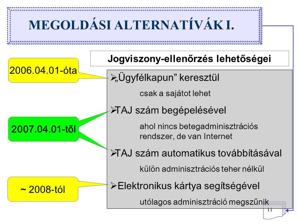 MEGOLDÁSI ALTERNATÍVÁK I.