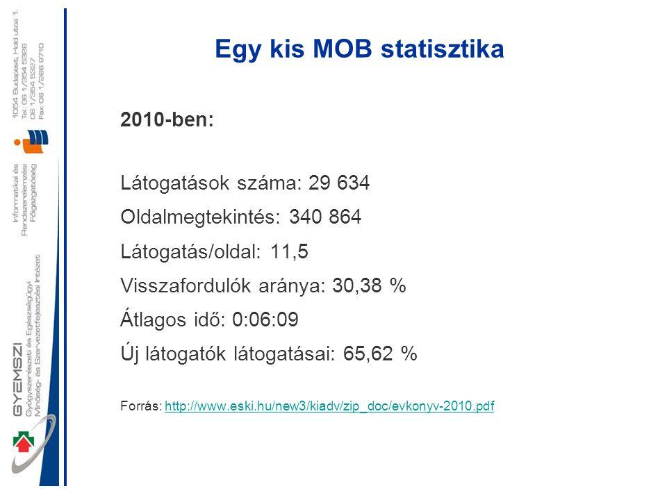 Egy kis MOB statisztika