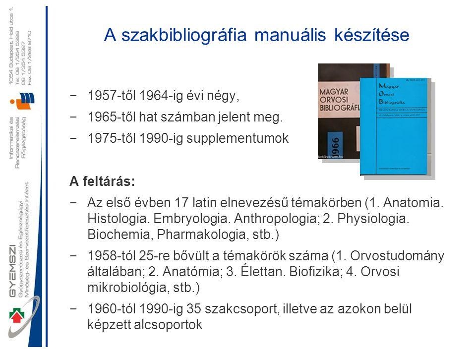 A szakbibliográfia manuális készítése