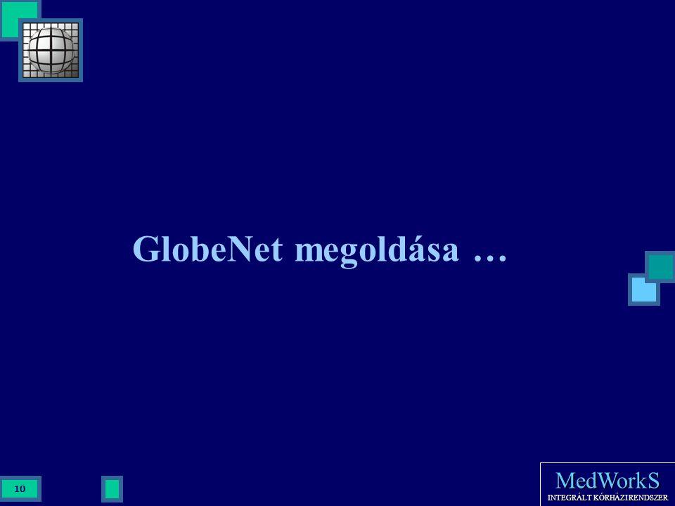 GlobeNet megoldása … A gn a problémák átfogó megoldására törekszik úgy, hogy messzemenőkig figyelmbe vehessük az intézményi sajátosságokat.