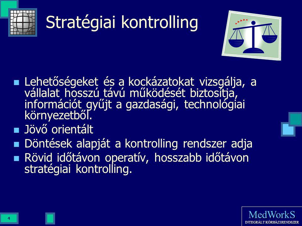 Stratégiai kontrolling