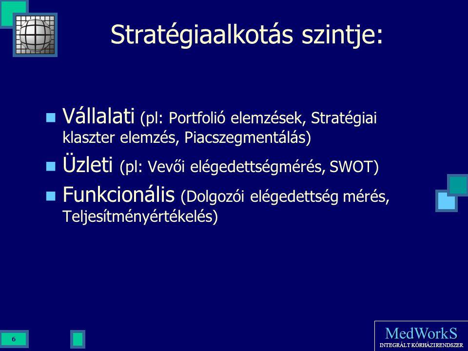 Stratégiaalkotás szintje: