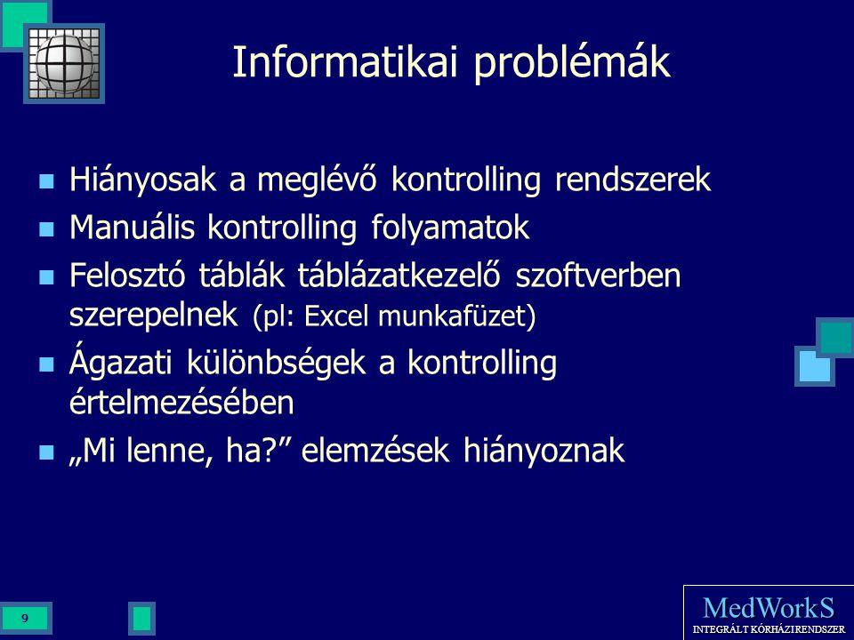 Informatikai problémák