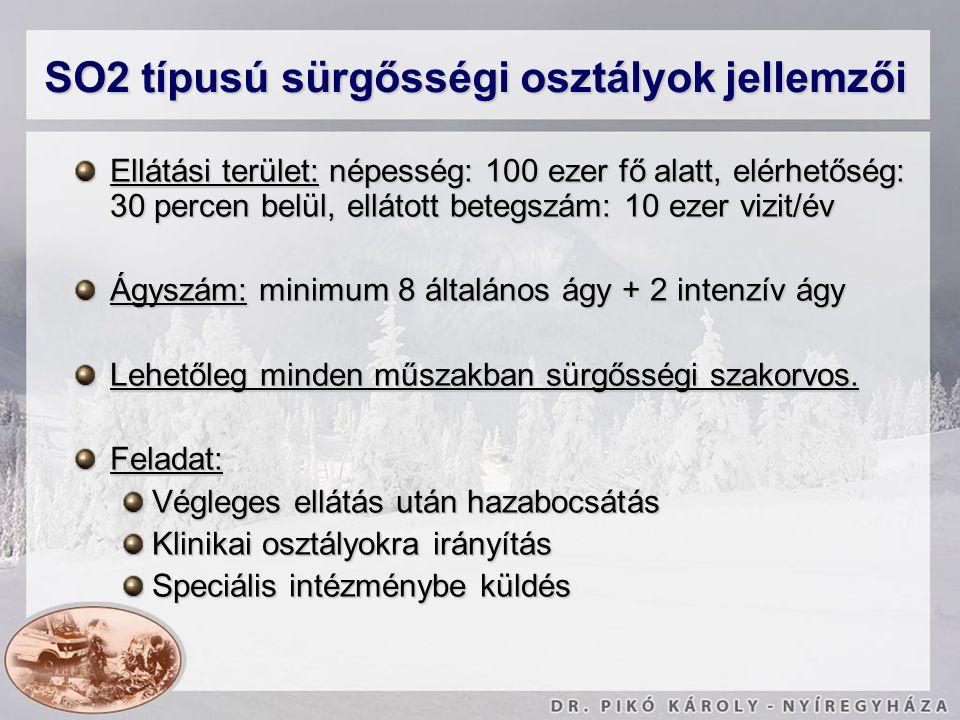 SO2 típusú sürgősségi osztályok jellemzői
