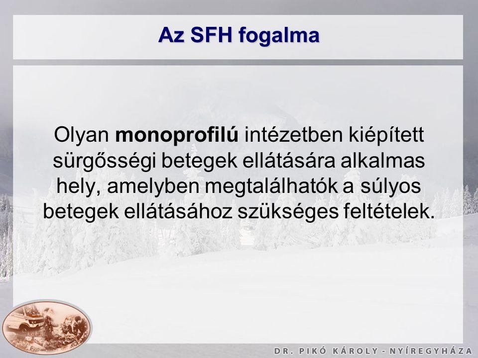 Az SFH fogalma