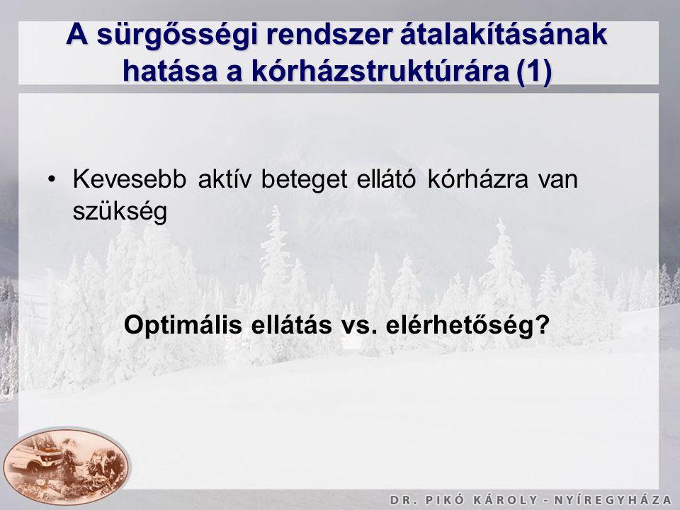 A sürgősségi rendszer átalakításának hatása a kórházstruktúrára (1)