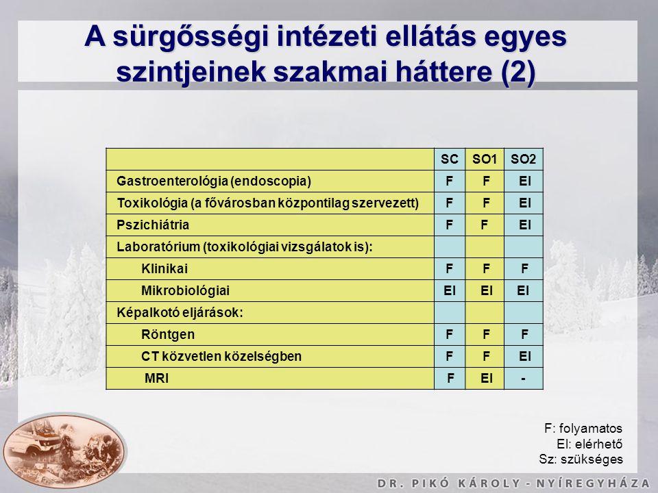 A sürgősségi intézeti ellátás egyes szintjeinek szakmai háttere (2)