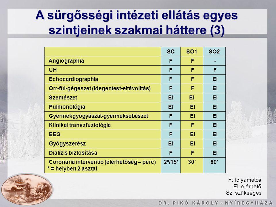 A sürgősségi intézeti ellátás egyes szintjeinek szakmai háttere (3)