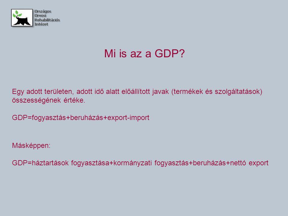 Mi is az a GDP Egy adott területen, adott idő alatt előállított javak (termékek és szolgáltatások)