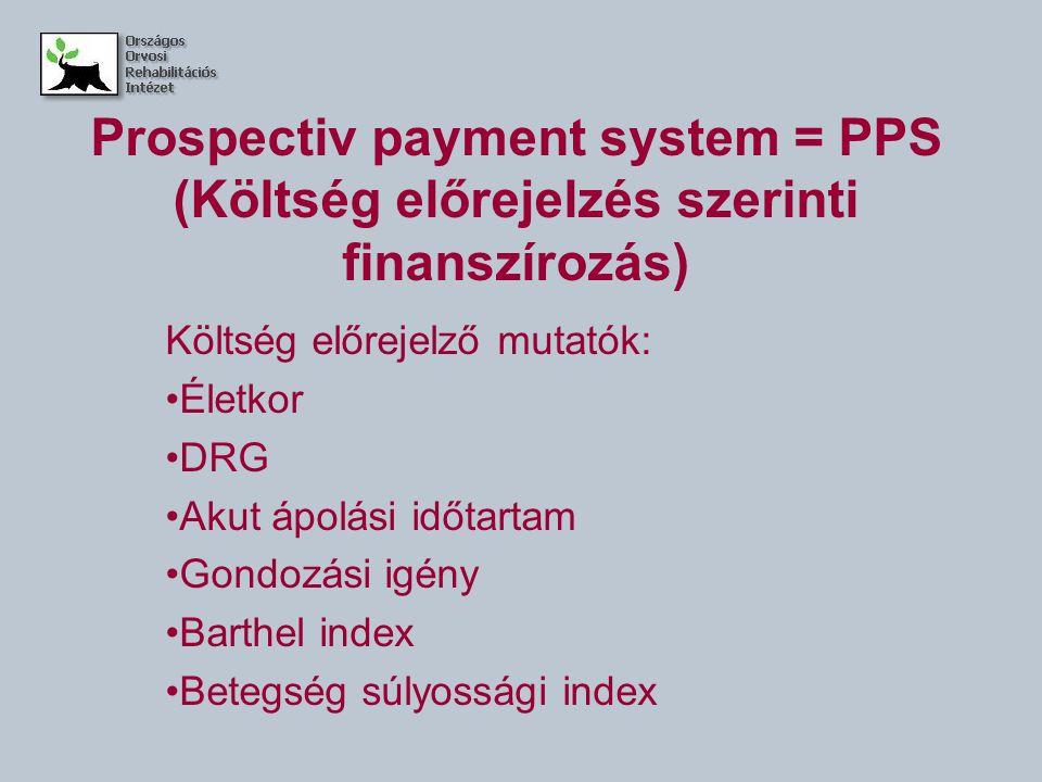 Prospectiv payment system = PPS (Költség előrejelzés szerinti finanszírozás)