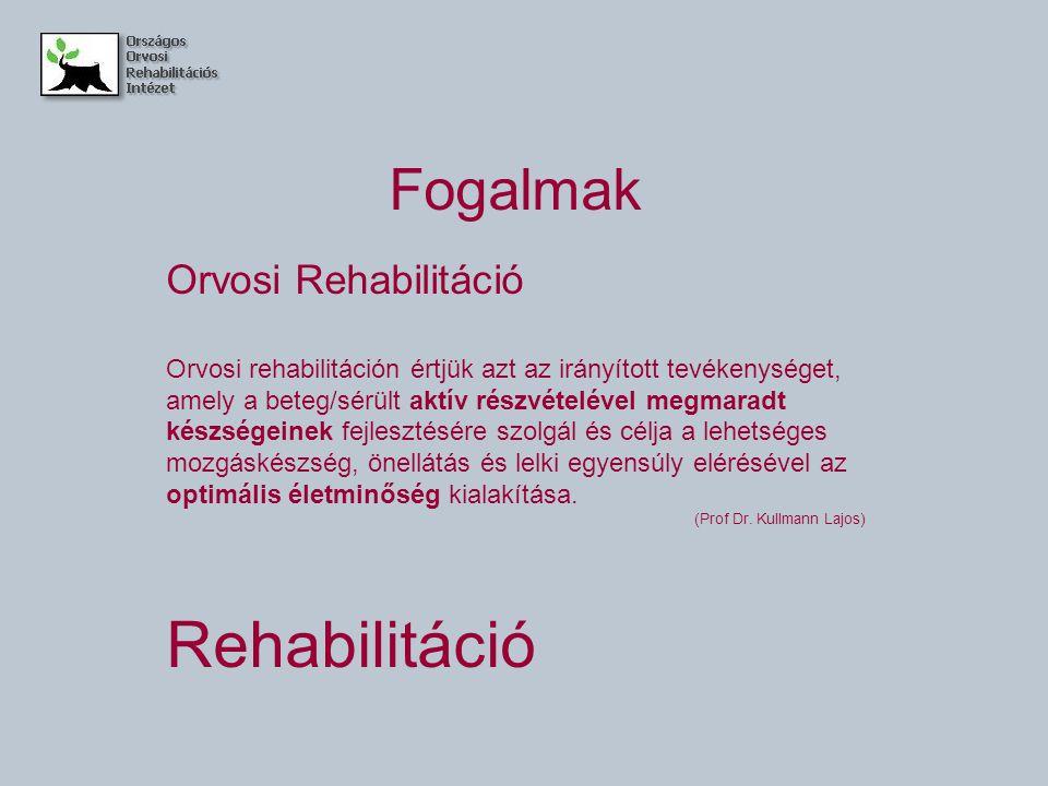 Rehabilitáció Fogalmak Orvosi Rehabilitáció