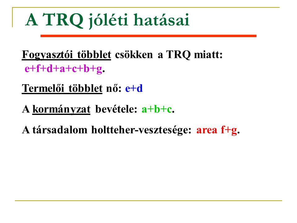 A TRQ jóléti hatásai Fogyasztói többlet csökken a TRQ miatt: