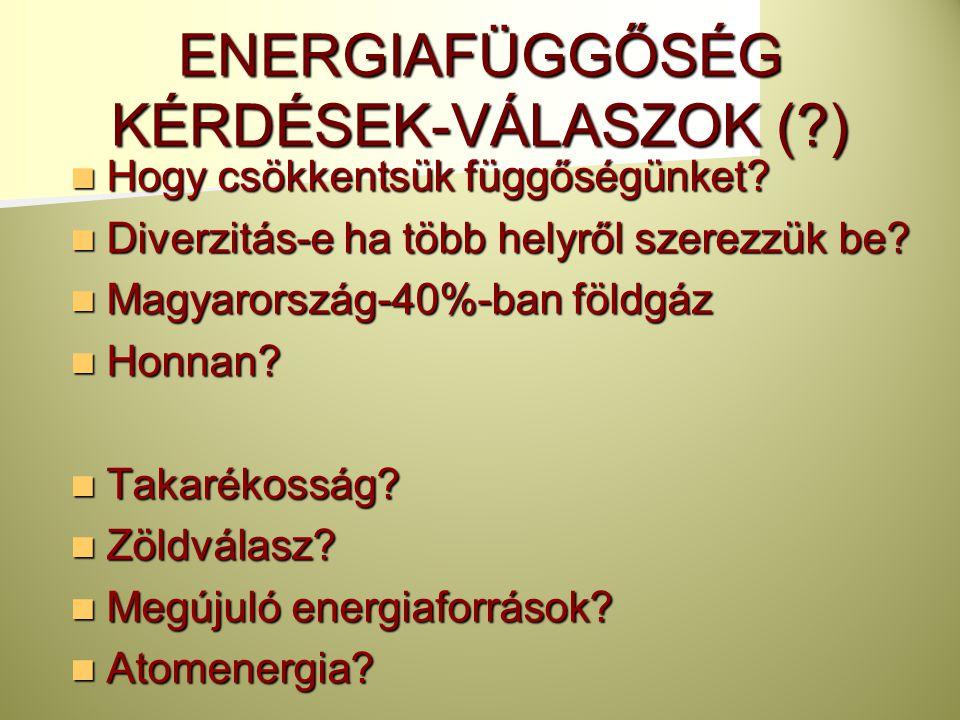 ENERGIAFÜGGŐSÉG KÉRDÉSEK-VÁLASZOK ( )