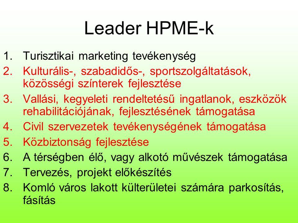 Leader HPME-k Turisztikai marketing tevékenység