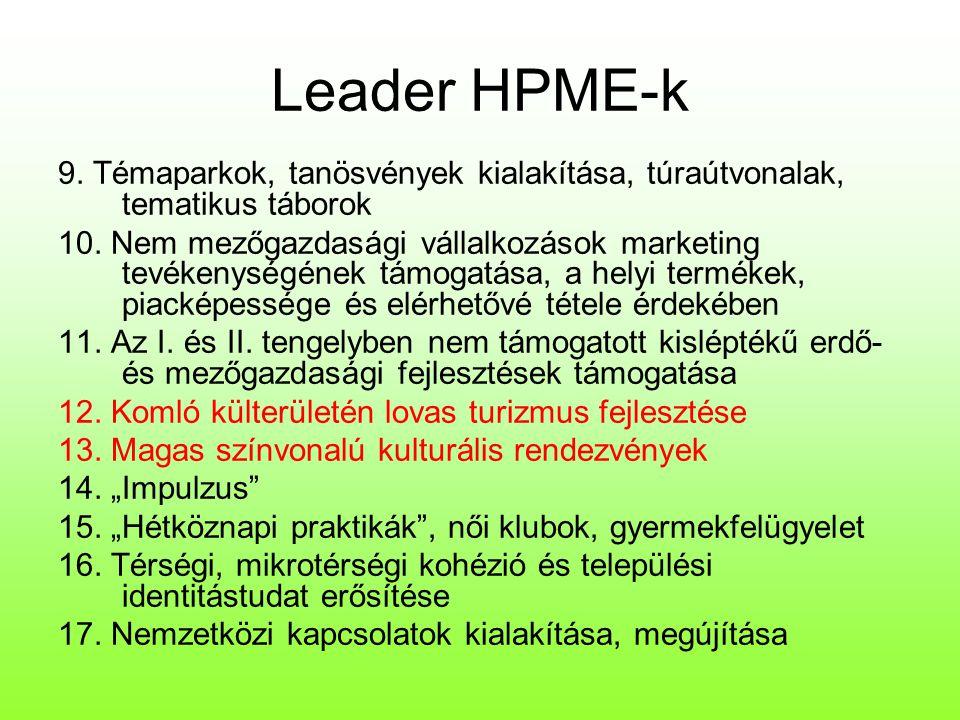 Leader HPME-k 9. Témaparkok, tanösvények kialakítása, túraútvonalak, tematikus táborok.