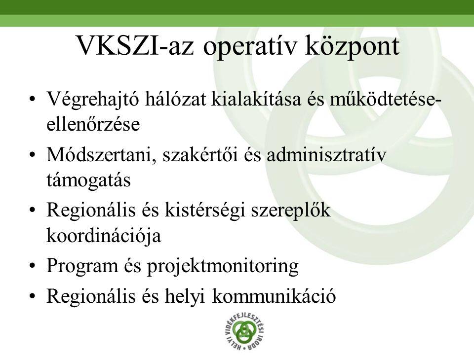 VKSZI-az operatív központ