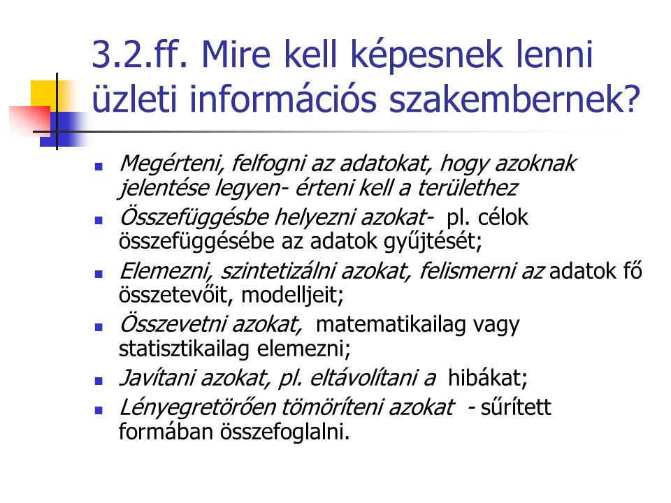 3.2.ff. Mire kell képesnek lenni üzleti információs szakembernek
