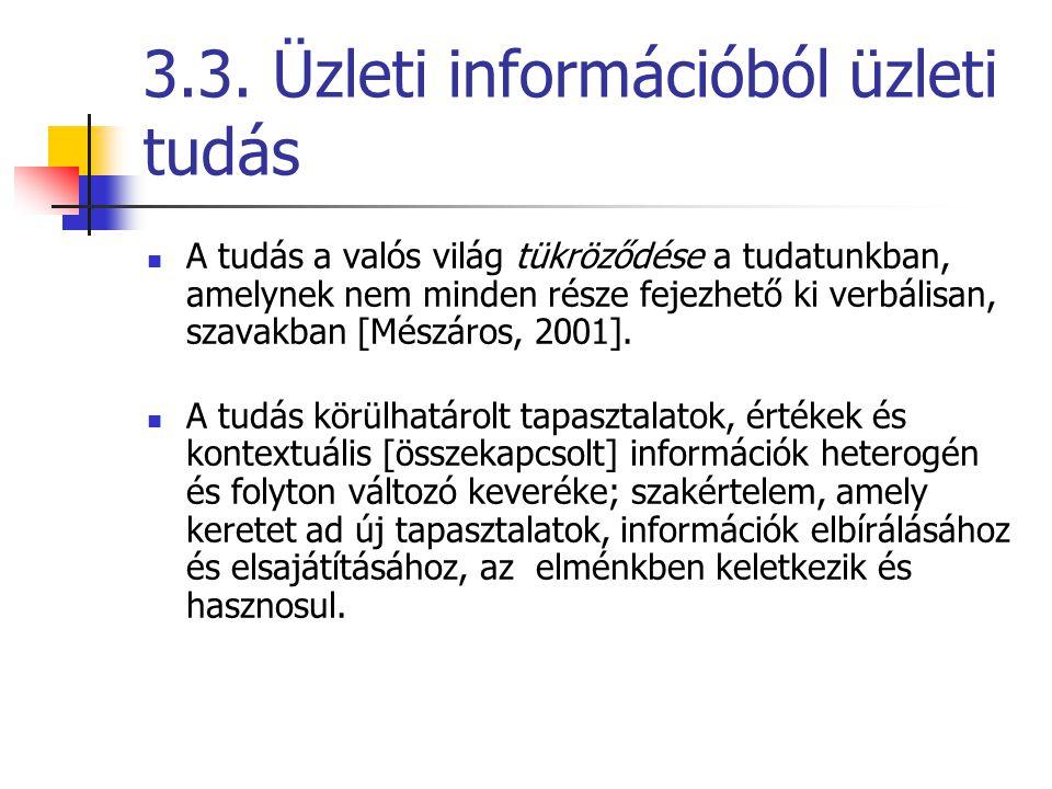 3.3. Üzleti információból üzleti tudás