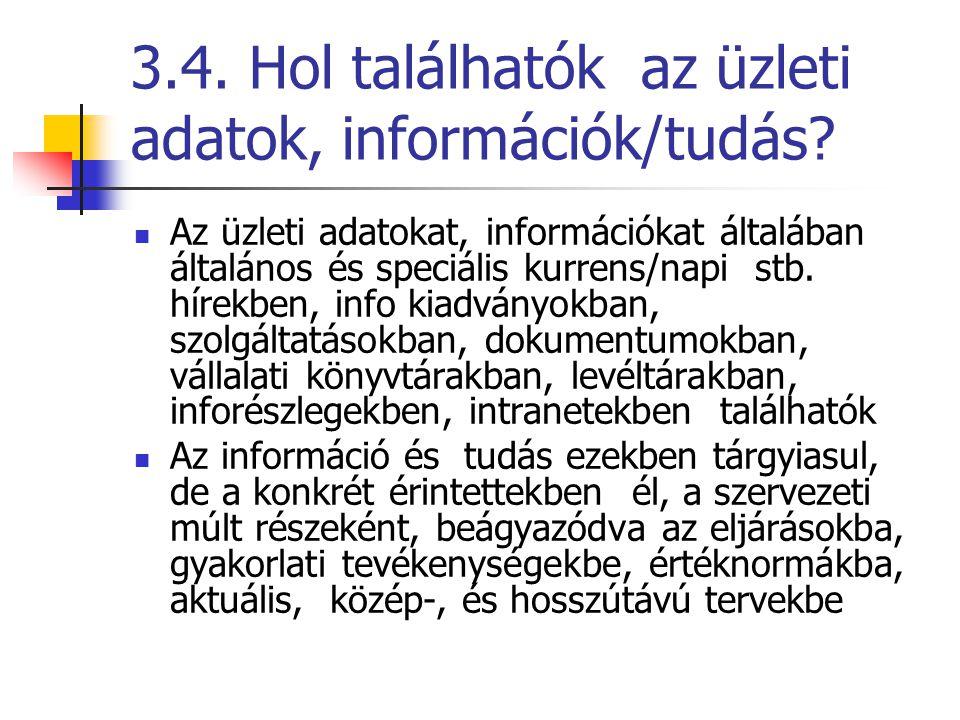 3.4. Hol találhatók az üzleti adatok, információk/tudás