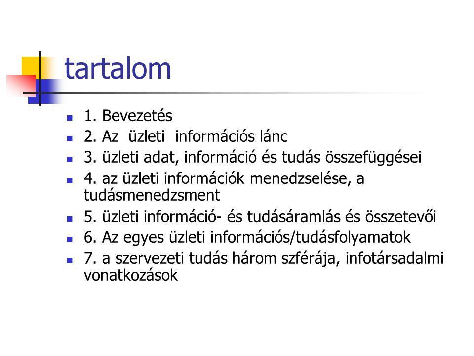 tartalom 1. Bevezetés 2. Az üzleti információs lánc
