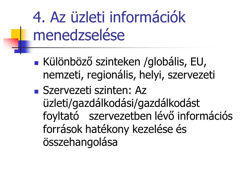 4. Az üzleti információk menedzselése