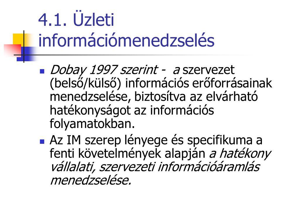 4.1. Üzleti információmenedzselés