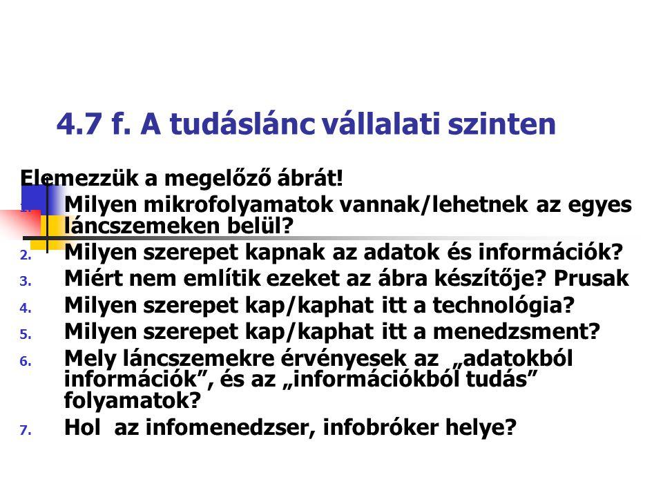 4.7 f. A tudáslánc vállalati szinten