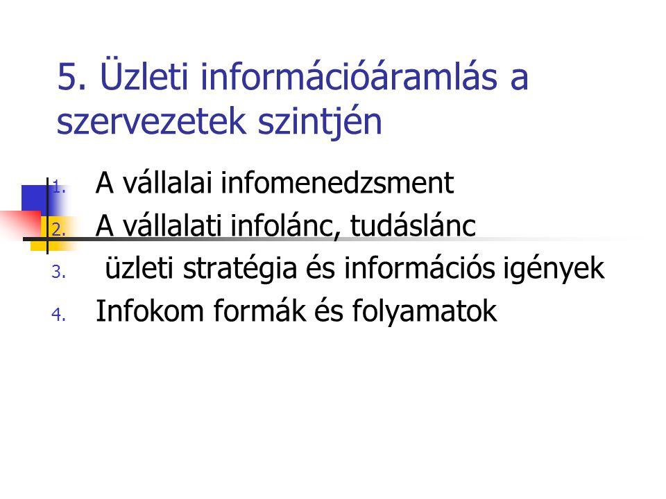 5. Üzleti információáramlás a szervezetek szintjén