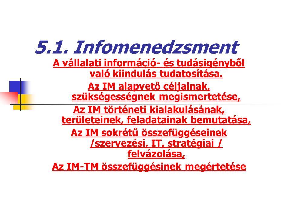 5.1. Infomenedzsment A vállalati információ- és tudásigényből való kiindulás tudatosítása. Az IM alapvető céljainak, szükségességnek megismertetése,