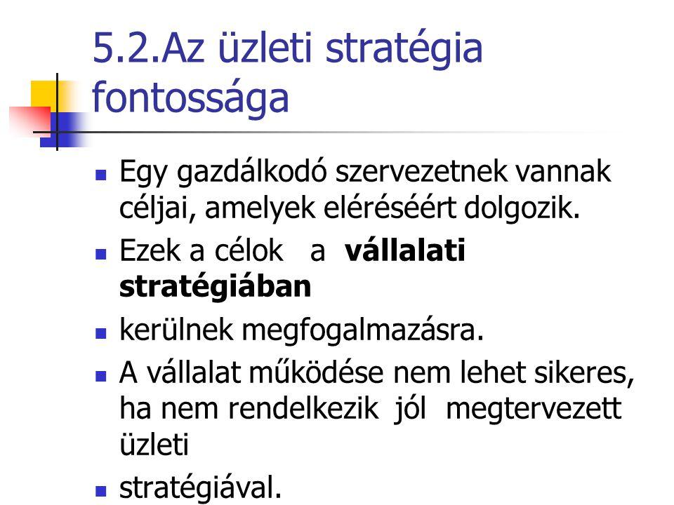 5.2.Az üzleti stratégia fontossága