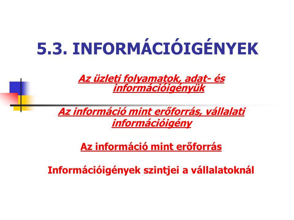 5.3. INFORMÁCIÓIGÉNYEK Az üzleti folyamatok, adat- és információigényük. Az információ mint erőforrás, vállalati.