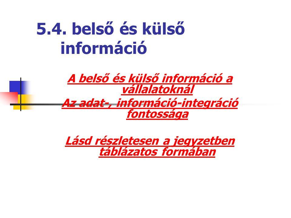 5.4. belső és külső információ
