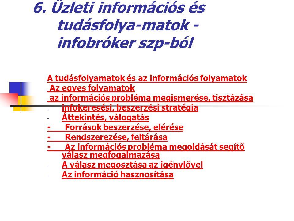 6. Üzleti információs és tudásfolya-matok -infobróker szp-ból