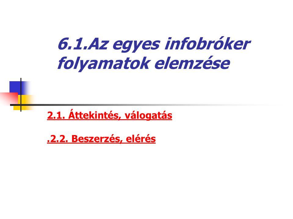 6.1.Az egyes infobróker folyamatok elemzése